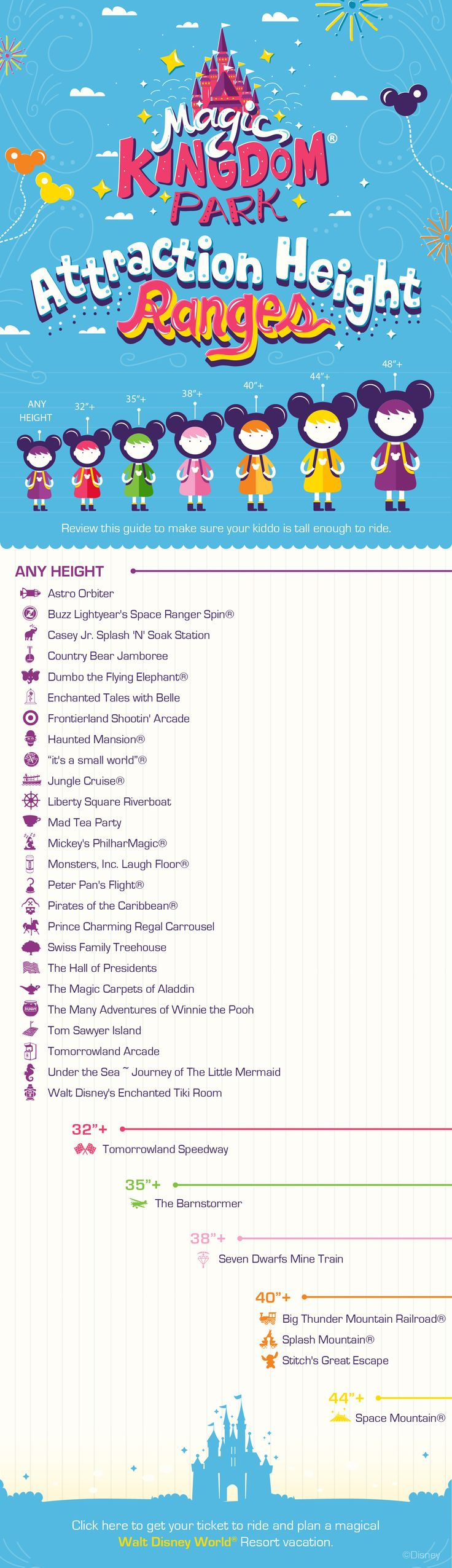 Magic Kingdom Park Attraction Height Ranges